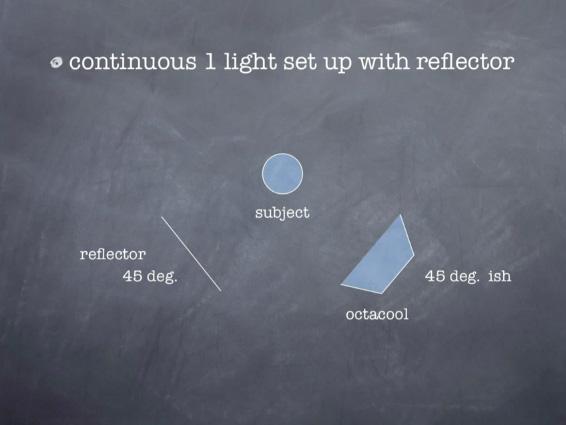 Diagram dari Cahaya 1 Kontinyu Set-up dengan reflektor
